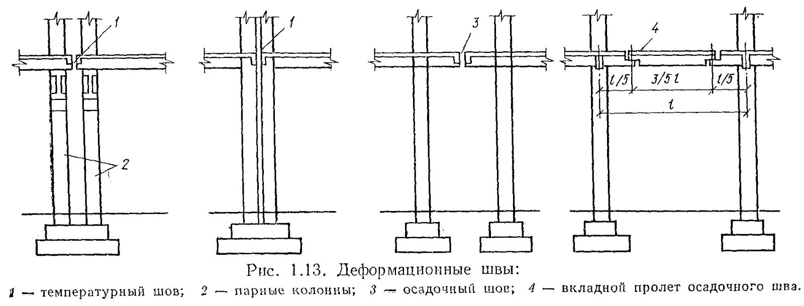 Расчет стыков различных конструкций здания