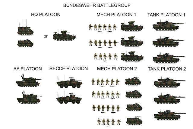 T-72B1 - Página 16 Bundeswehr+Battlegroup+copy