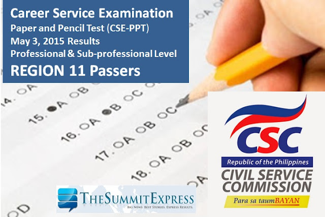 May 2015 Civil Service Exam Results Region 11 Passers
