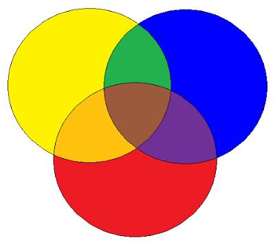 Colores de deBlob