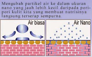Agen Nano Spray MCI Surabaya