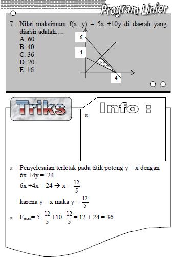 Rumus Cepat Matematika Program Linear 1