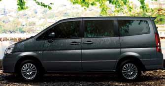 Kredit Nissan Serena Bandung