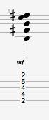 bsus4 guitar chord