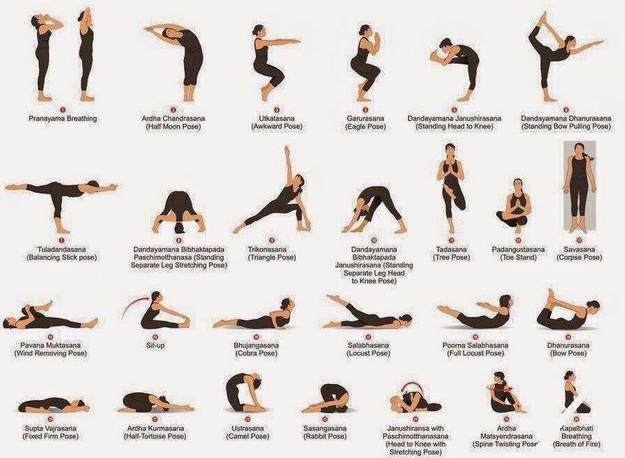 StellaBella: Erica\'s Essentials: Bikram Yoga