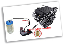 HHO on Internal Combustion Engine