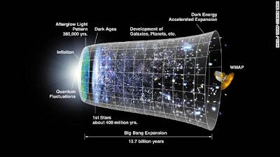 gambaran dark energy