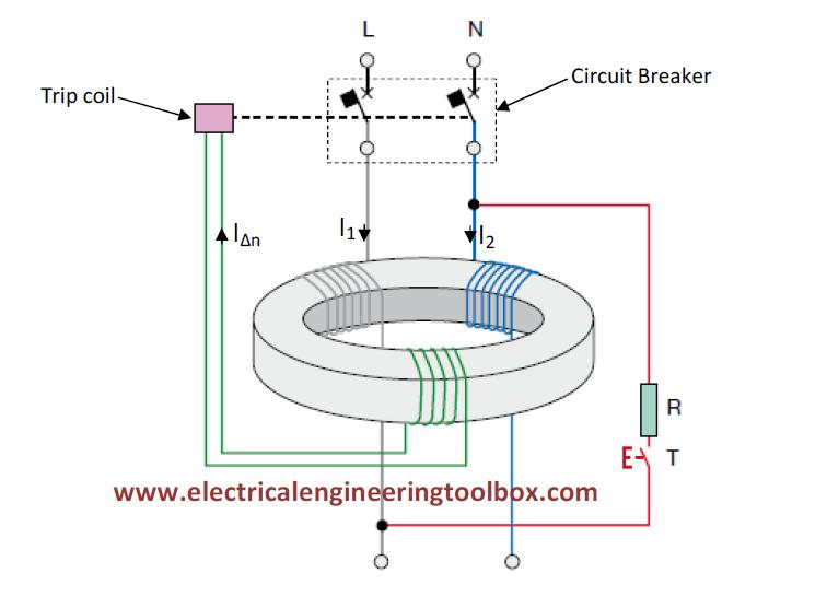 Residual Current Device : How a residual current device rcd works learning
