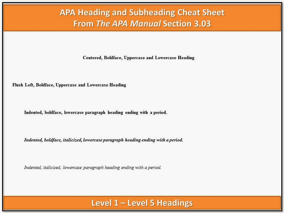 An example of formatted APA headings and subheadings.