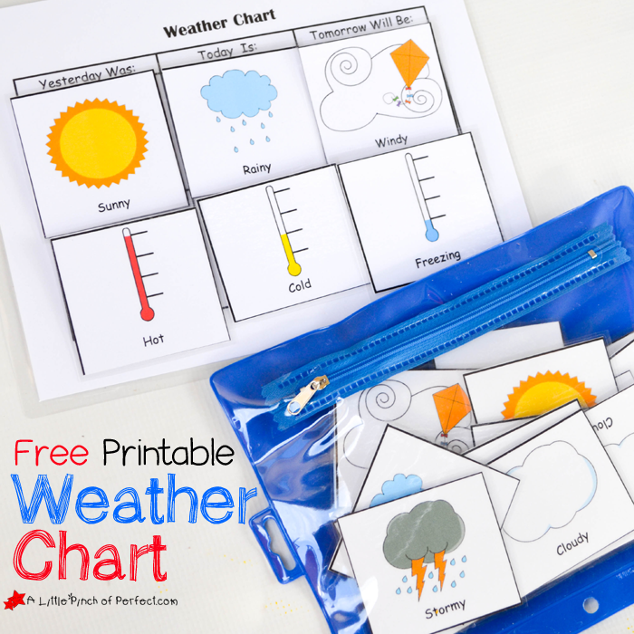 image about Weather Chart Printable titled No cost Printable Weather conditions Chart for House or College -