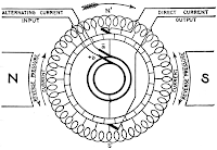 rotary converter diagram