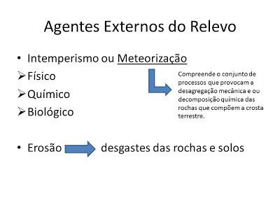 http://1.bp.blogspot.com/-58EXYk7_0FE/USjBTEbiOvI/AAAAAAAAA8Q/JLFw5YWsnMA/s1600/agentes+externos+do+relevo.JPG