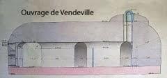 L'Ouvrage de Vendeville