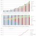 世界の携帯電話市場でのスマートフォン比率2013Q4