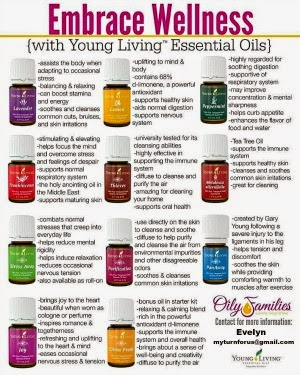 Young Living Essential Oil Information