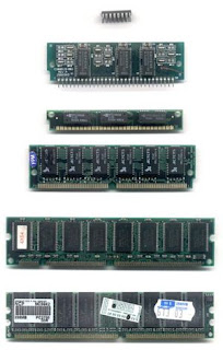 Type of RAM (Random Acces Memory)