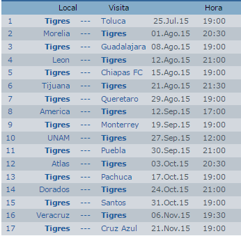Calendario Tigres UANL Apertura 2015 Futbol Mexicano