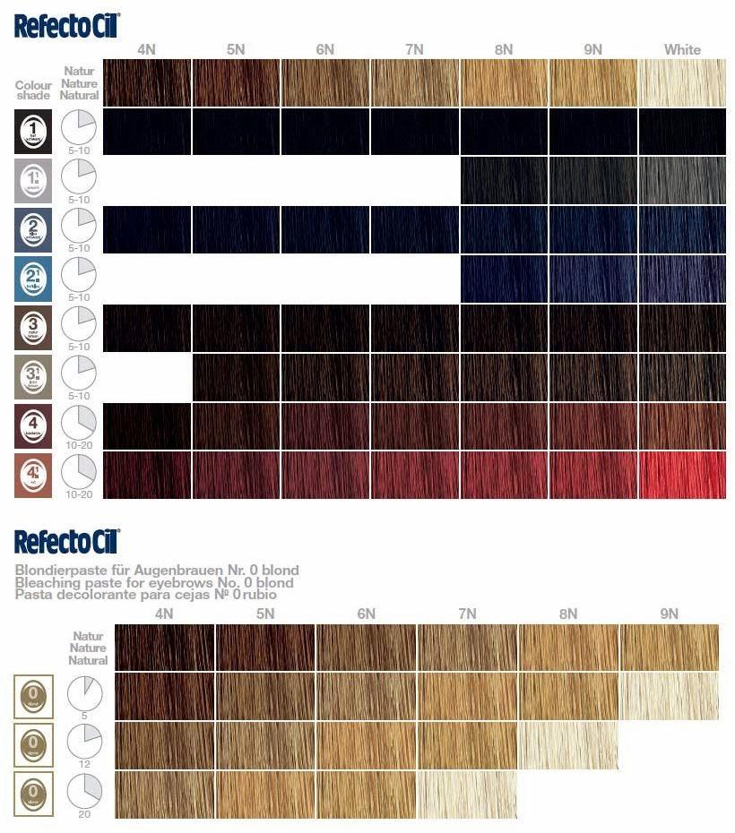 Как правильно выбрать цвет краски для бровей