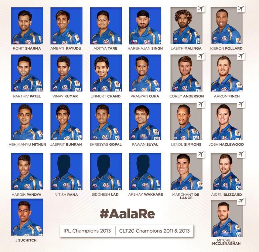 Ipl 2016 Mumbai Indians Players List | Calendar Template 2016