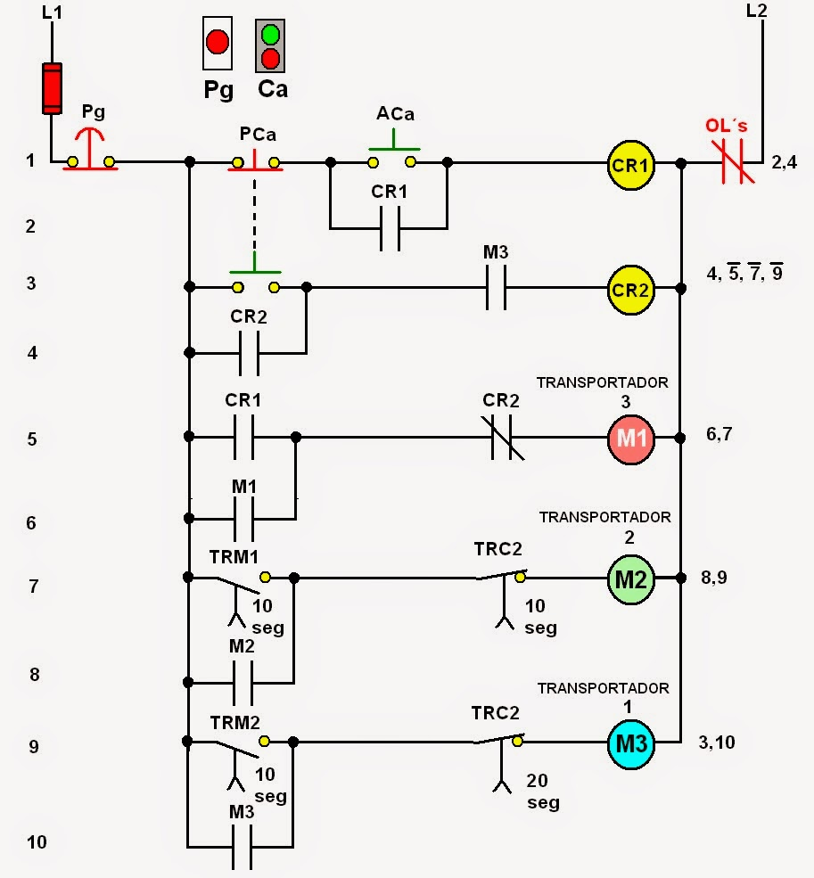 coparoman  control de secuencia autom u00e1tica