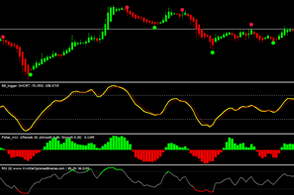 Estrategia Trading Indicator