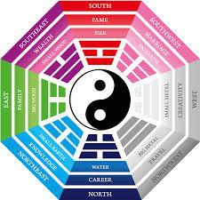 Tips Cepat Hamil Menurut Feng Shui