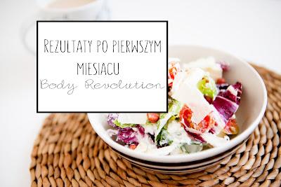 http://www.kamilowe.pl/2015/08/rezultaty-po-pierwszym-miesiacu-body-revolution-jillian-michaels.html