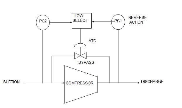 High Quality Images For Pid Loop Diagram Hd732