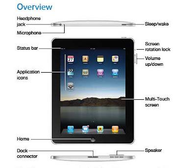 iphone 5 user manual pdf download