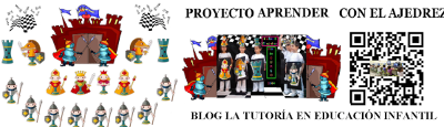 Proyecto Aprender con el Ajedrez en Infantil