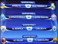 Sorteio Champions League
