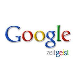 Daftar Pencarian Populer Di Google 2012