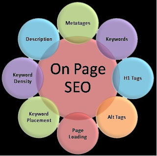 seo learning