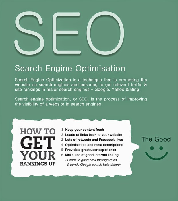The New SEO 2014