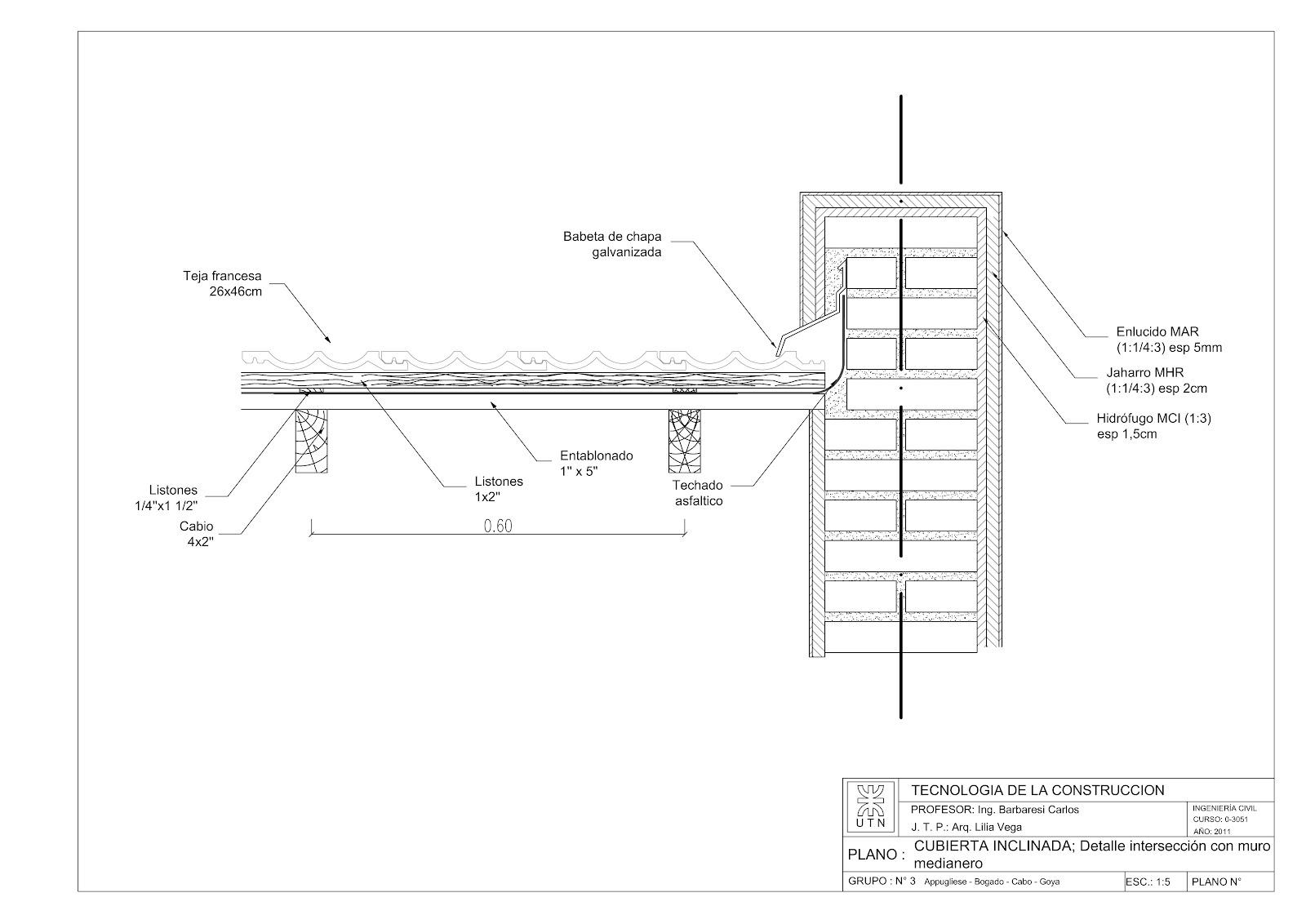 Detalles constructivos cad detalles cubierta inclinada y plana - Detalle constructivo techo ...