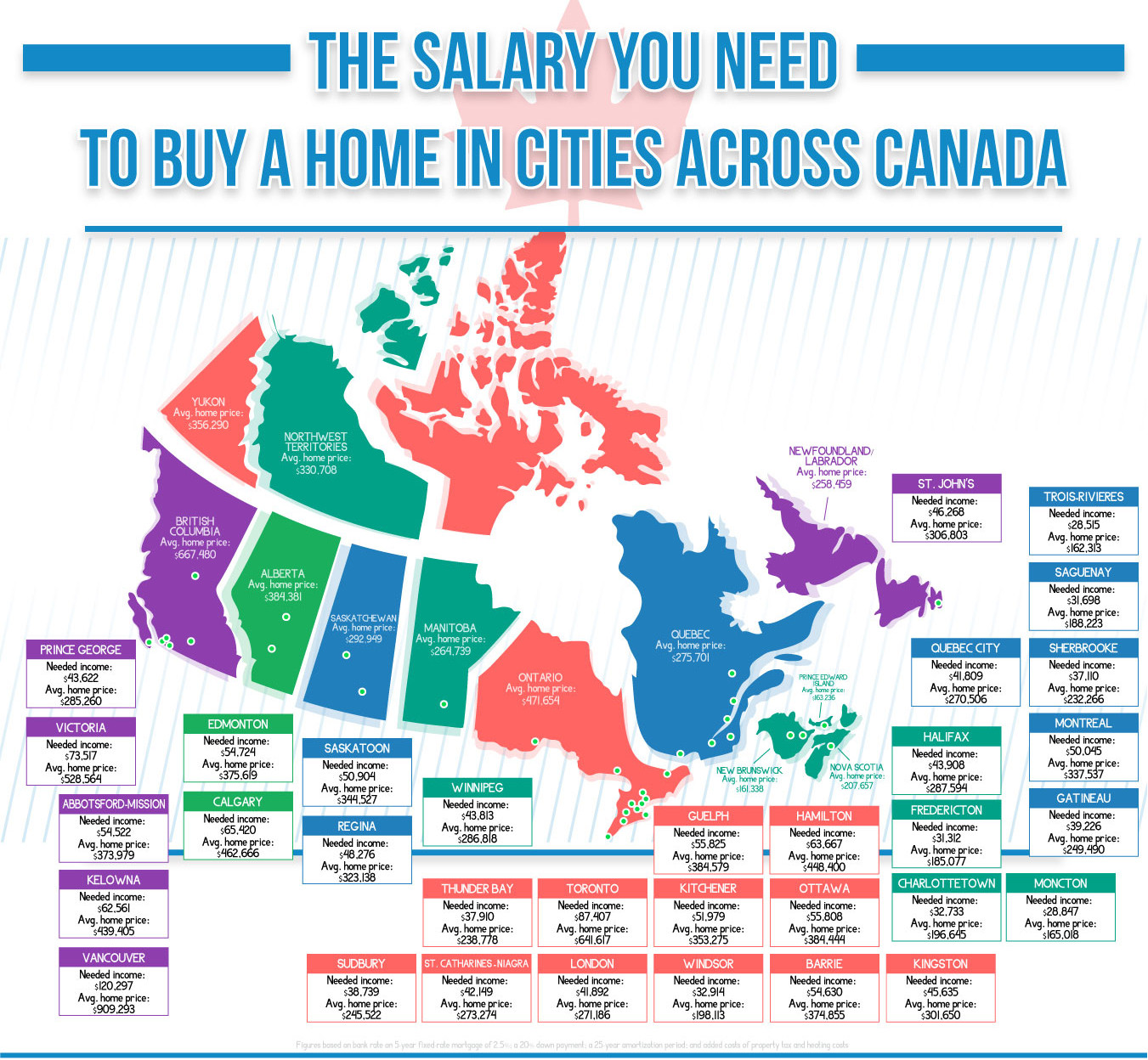 Mapping the most expensive places to live in Canada