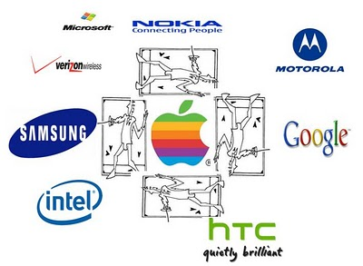 apple innovation strategy Then apple inc is discussed as the most visible case for strategic innovation the  growth opportunities at apple and its market ecosystem are discussed in detail.