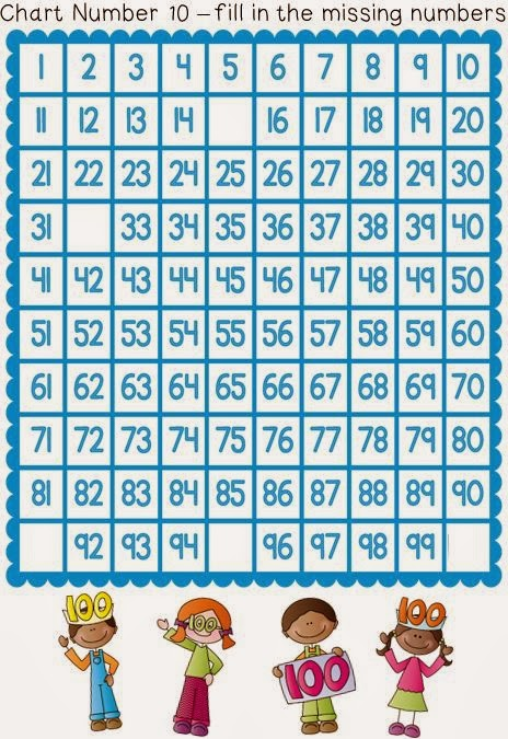 http://www.teacherspayteachers.com/Product/100-Hundred-Charts-to-fill-in-for-the-100th-Day-1050788