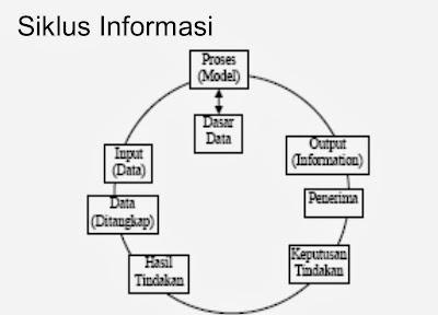pengantar-sistem-informasi-04