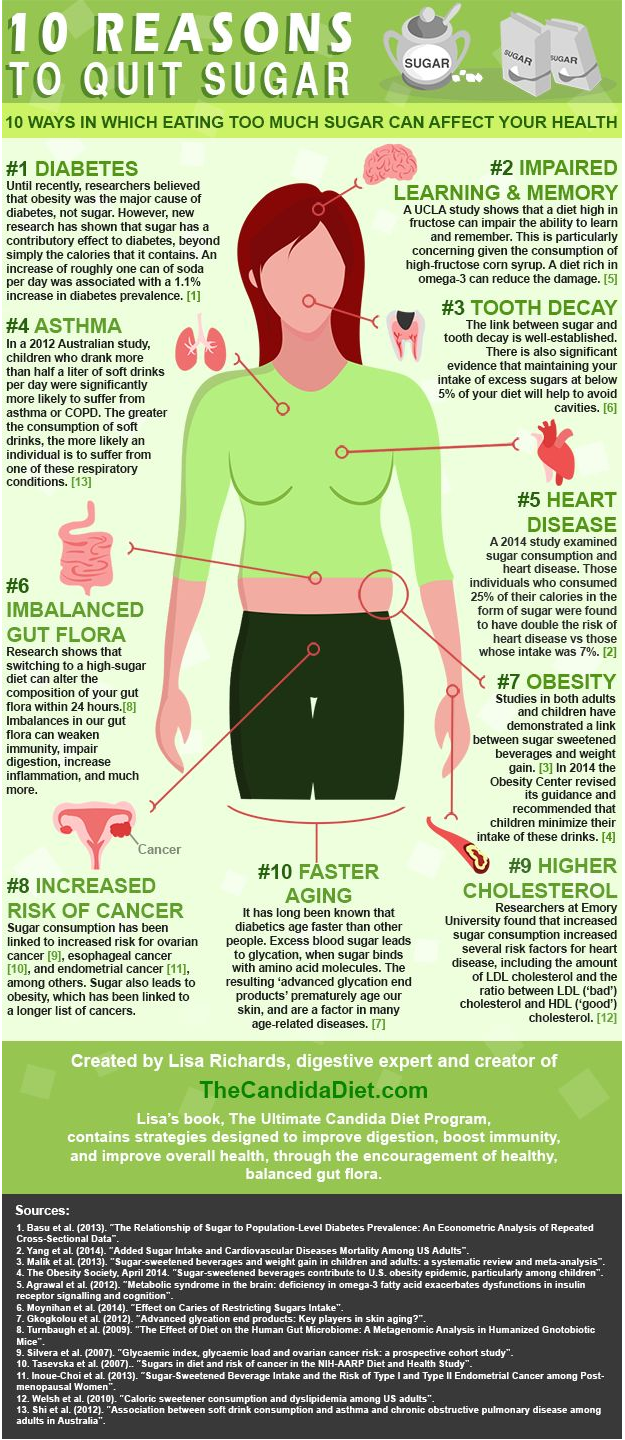 10 Reasons To Quit Sugar