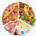 Cách phân lọai thức ăn theo ngũ hành, ăn uống khoa học!