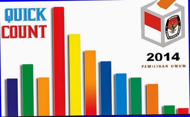 Quick Count Pemilu 2014