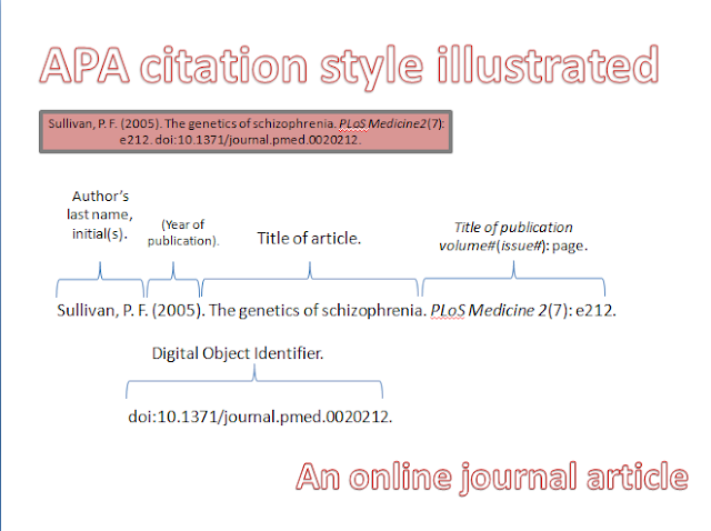 apa style for online article Apa citations: citing an article with a citing an article with a doi and without a you can contact a umuc librarian for help with apa citation style and any.