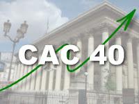 Liste des entreprises cotées au CAC 40