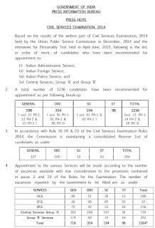 UPSC CS FINAL RESULT 2015