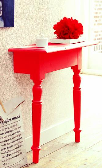 une id e d co simple r aliser pour chaque pi ce de la. Black Bedroom Furniture Sets. Home Design Ideas