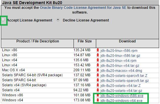 Java download for Selenium