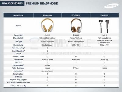 Samsung Segera Rilis 3 HeadphonePremium