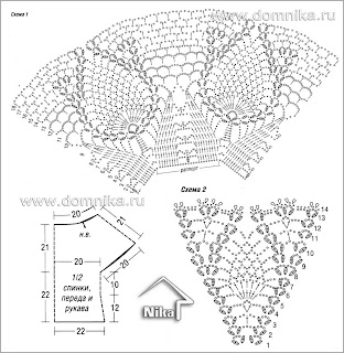 Схемы вязания круглых кокеток.
