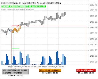 ES (e-mini S&P 500) (16.01.13)